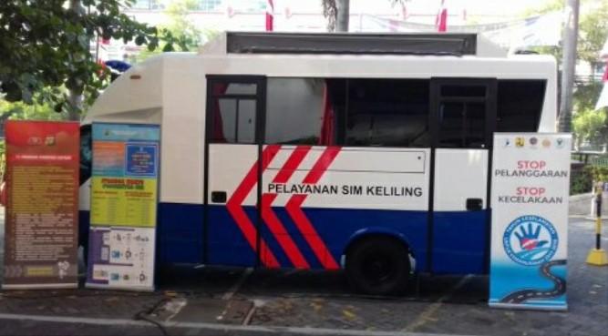 SIM Keliling WilayahJakarta Hari Ini Kamis 28 Januari 2021